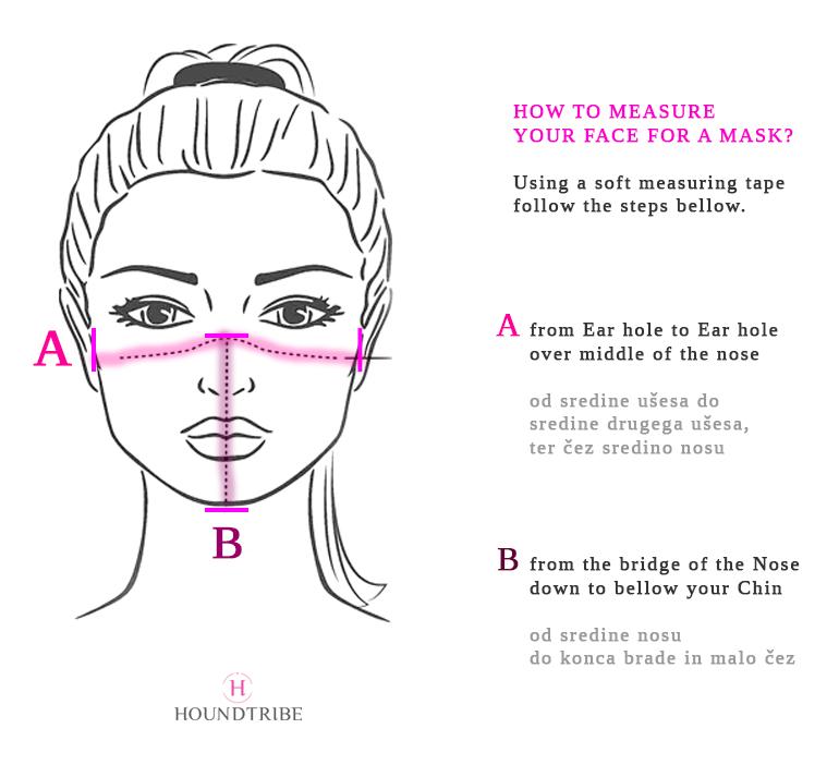 kako izmerimo za obrazno masko